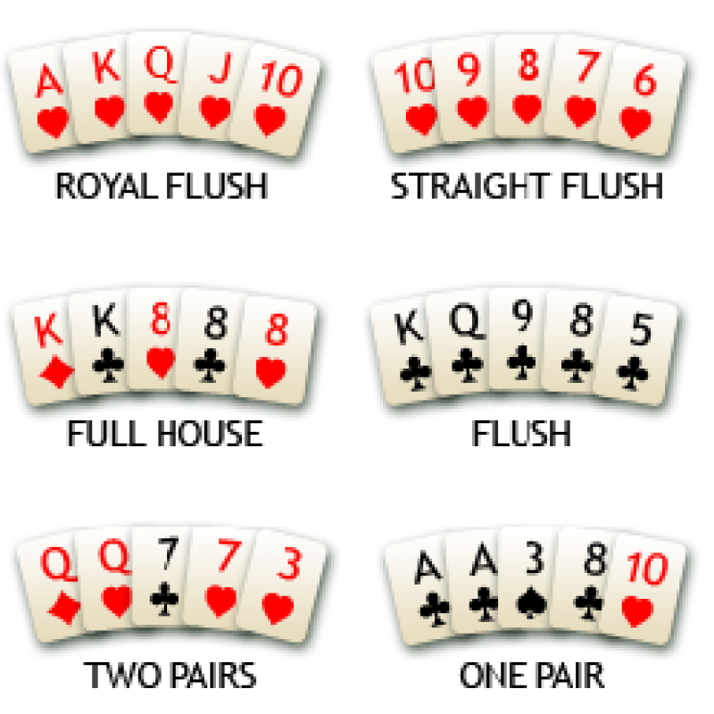 5 Card Draw Poker How To Play Draw Poker