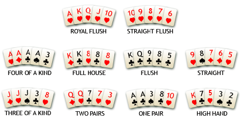 5 card draw rules and hands